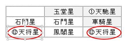 豊田剛一郎さん算命学2